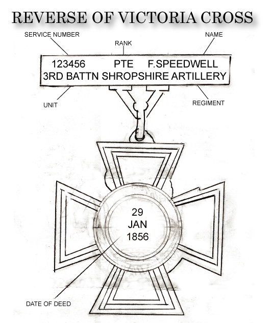 This shows the rear of the Victoria Cross with therequirements of a ...